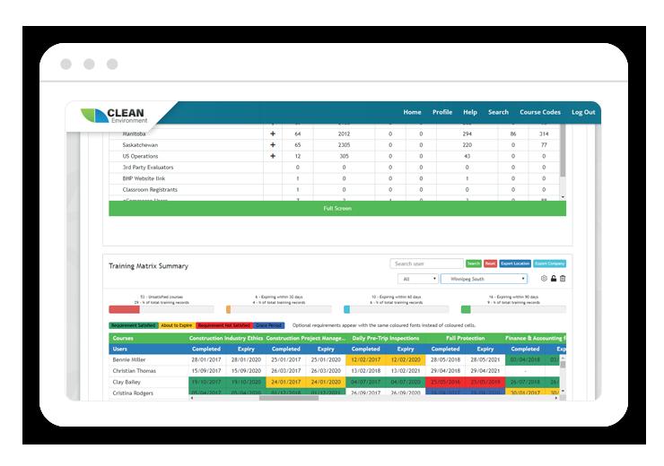 Gap Analysis Reports